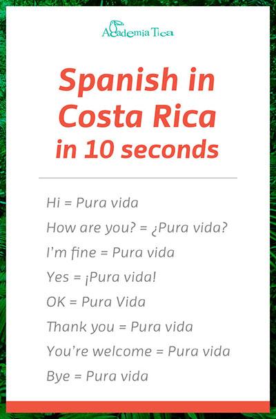 spanish-in-10-sec-2